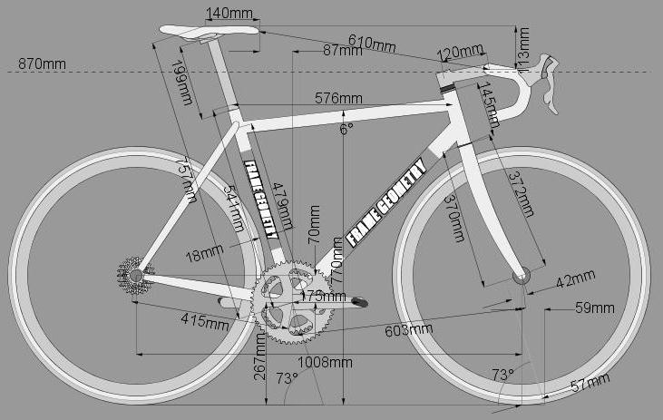 Frame Geometry For Road Bikes How It All Works The